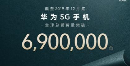 Huawei kertoi 5G-älypuhelinten toimitusten yltäneen 6,9 miljoonaan vuonna 2019.
