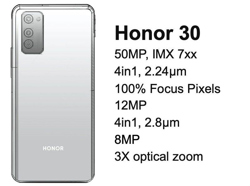 Honor 30:n piirroskuva ja tietoja kameraspekseistä. Kuva: OnLeaks.