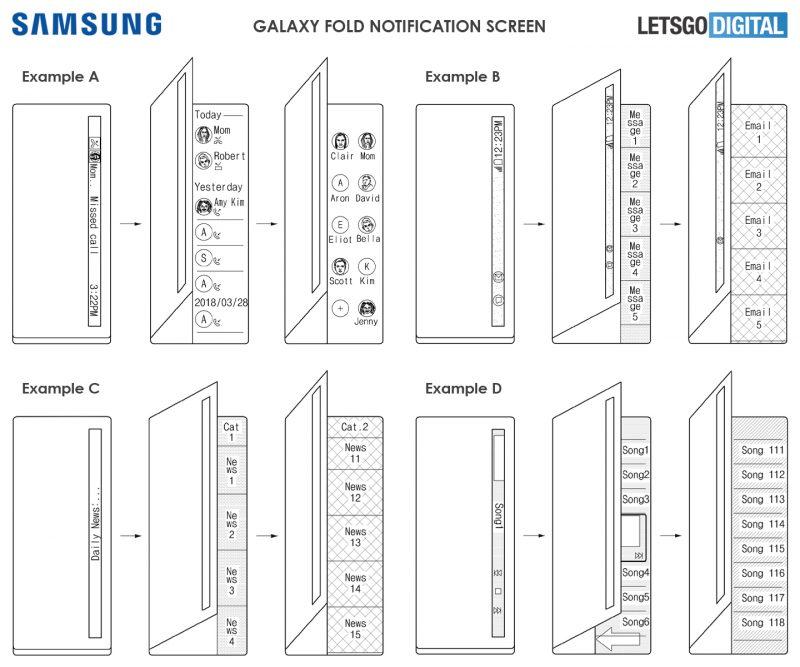 Kuvia Samsungin patenttihakemuksesta esittelemässä kannen näytön toimintaa ilmoitusten kanssa.