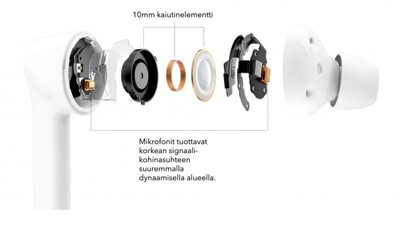Honor Magic Earbuds -kuulokkeen rakenne.