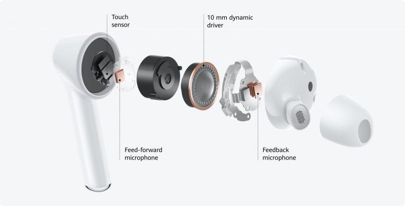 FreeBuds 3i -kuulokkeen rakenne.