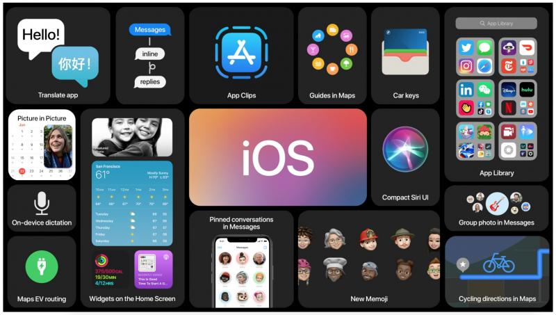 Montaa iOS:ään tänä vuonna tulevaa uudistusta on odotettu vuosia.