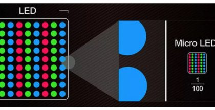 Applen tulevaisuudessa siintää microLED-näyttöteknologia.