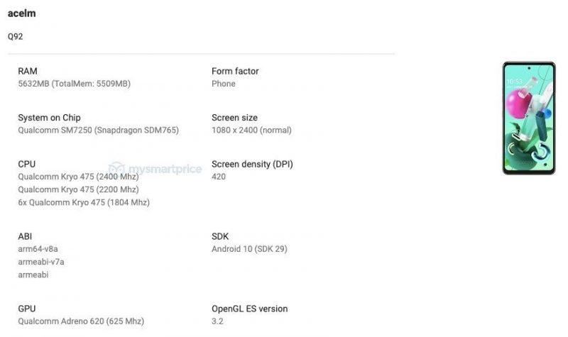 LG Q92:n tiedot Google Play Consolessa.