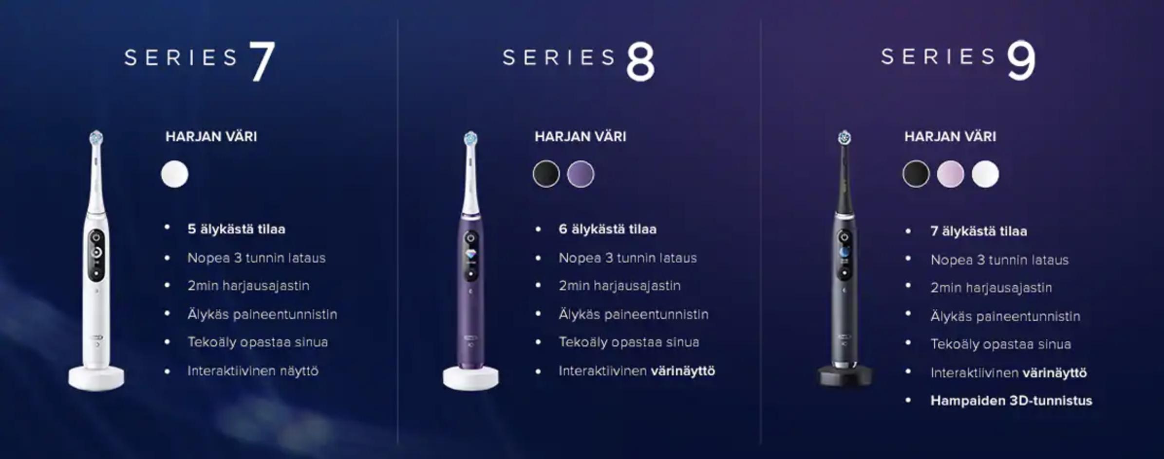 Eri Oral-B iO -sarjan mallien erot.