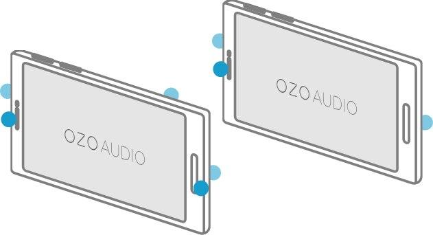 OZO Audio -teknologiat hyödyntävät laitteiden useamman mikrofonin tallentamaa äänidataa älykkäällä tavalla.