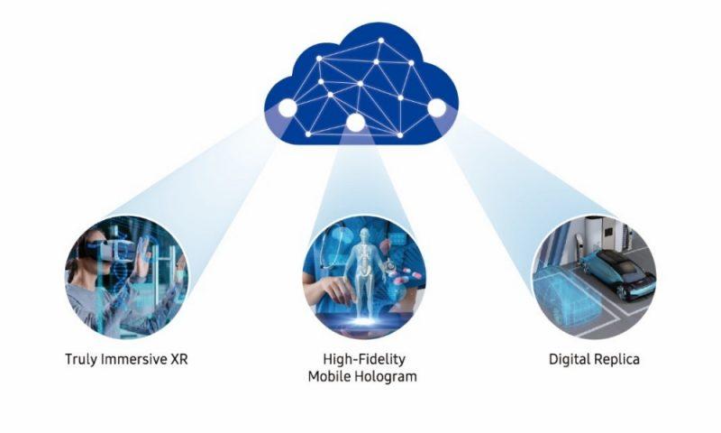 Samsung näkee 6G-verkkojen käyttökohteiksi edistyneemmän sekoitetun todellisuuden, hologrammit ja digitaaliset jäljennökset.
