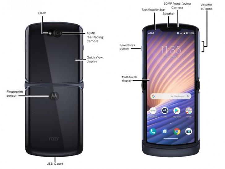 Motorola razr 5G. Kuva: Evan Blass / evleaks.