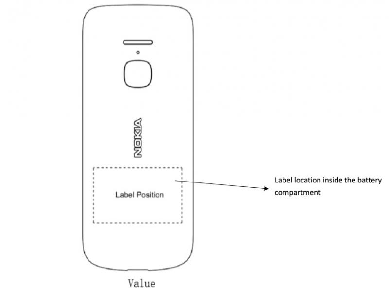 Nokia-peruspuhelimen mallikoodiltaan TA-1316 kuva Yhdysvaltojen viestintäviraston tietokannasta.