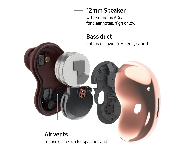 Samsungin Galaxy Buds Live -kuulokkeet julki – erottuvat joukosta papumaisella muodollaan | Mobiili.fi