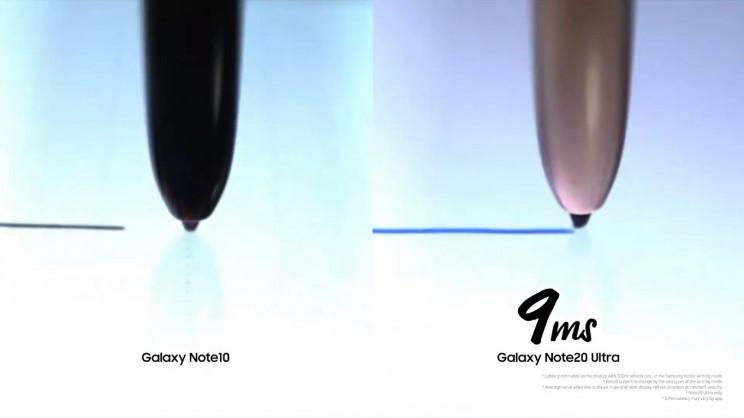 Samsungin esittelemä vertailu konkretisoi Galaxy Note20 Ultran S Penin pienemmän viiveen.