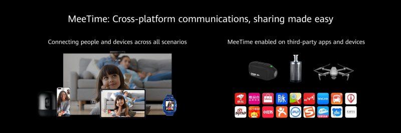 MeeTime-videopuhelut laajenevat.