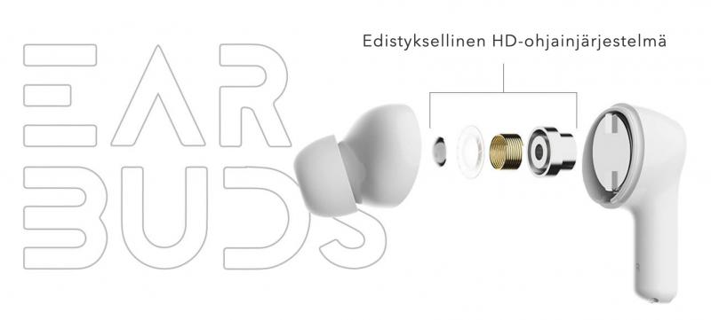 Täyslangattoman Honor Choice -kuulokkeen rakenne.
