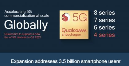 Qualcomm tuo 5G:n 4-sarjan järjestelmäpiirissä alkuvuodesta 2021.