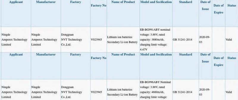Samsungin G991:n ja G996:n akkukapasiteetit paljastuivat jo viranomaistietokannasta.