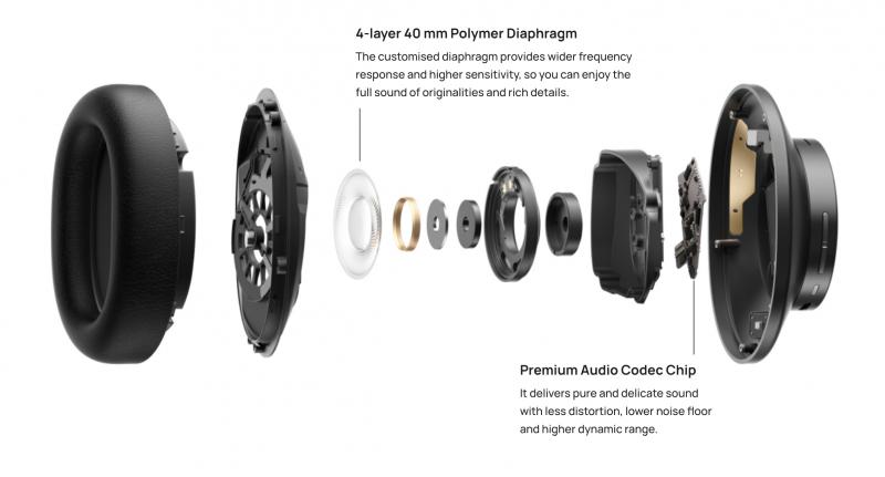 FreeBuds Studio -kuulokkeiden rakenne.