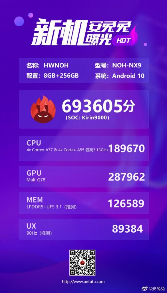 Huawei Mate 40 Pron AnTuTu-testitulos.