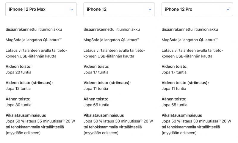 Applen ilmoittamat akunkestot iPhone 12 Pro Maxille, iPhone 12:lle ja iPhone 12 Prolle.