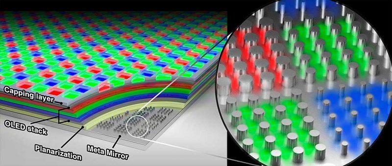 Samsung kulkee OLED-näyttöpaneelien kehityksen kärjessä.