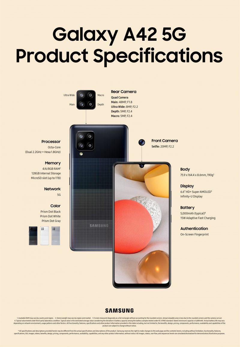 Samsung Galaxy A42 5G:n tekniset tiedot.