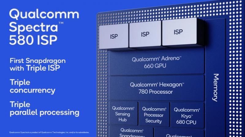 Spectra 580 -kuvasignaaliprosessori on nyt kolmiosainen.