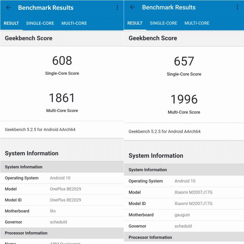 Suorituskykytestissä Xiaomi Mi 10T Lite, oikealla, vetää hieman pidemmän korren.