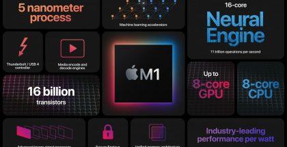 Applen ensimmäinen Mac-järjestelmäpiiri M1 valmistetaan 5 nanometrin tuotantoprosessilla.