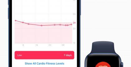 watchOS 7.2:n myötä Apple Watch ja iPhone osaavat kertoa enemmän sydämen terveydestä.