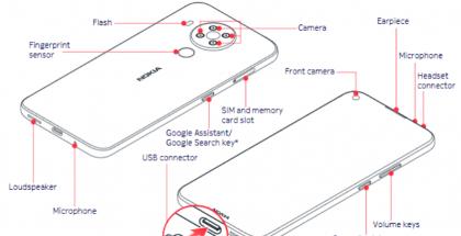 Ohjekirja paljasti puhelimen tulevan Nokia-älypuhelimen designin. Nokia 5.4? Vai sittenkin Nokia 4.4?