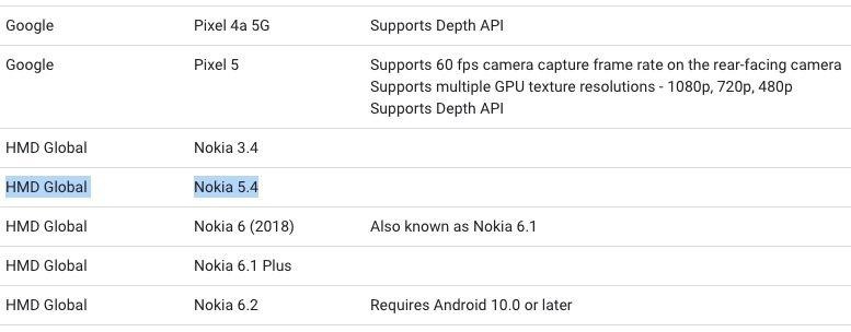 Nokia 5.4 on jo listattu Googlen ARCorea tukevien laitteiden listalle.