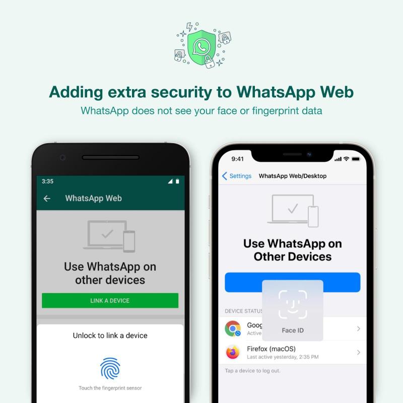 WhatsApp suojaa tilin linkittämistä jatkossa vaatimalla kasvojen- tai sormenjäljen tunnistamista, mikäli mahdollista.