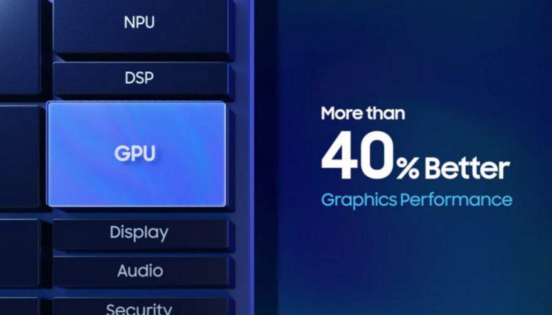 Exynos 2100:n graafinen suorituskyky on jopa 40 prosenttia parempi.
