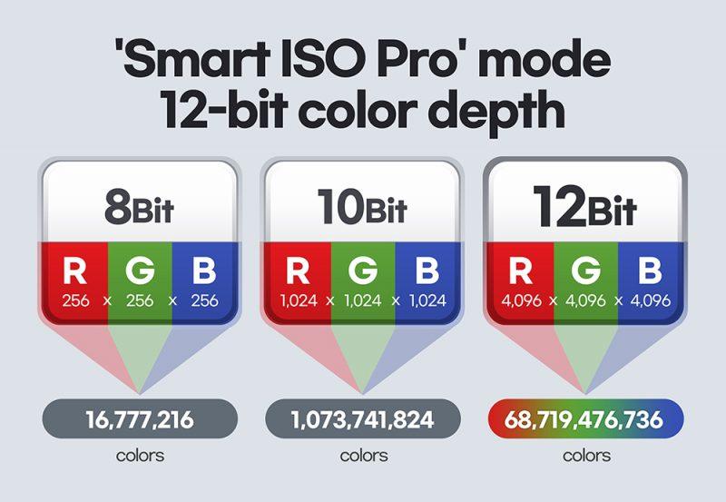 Mahdollinen värisävymäärä on 64-kertaistunut ISOCELL HM3:ssa.