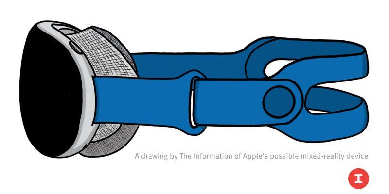 The Informationin prototyyppikuvien perusteella luoma piirroskuva Applen virtuaalitodellisuuslaitteesta.