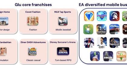 GluMobilen ja Electronic Artsin mobiilipelejä.
