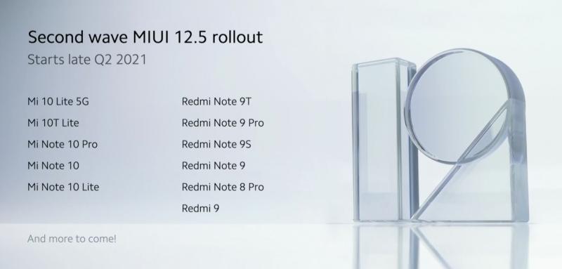 Seuraavana MIUI 12.5 -päivitysvuorossa olevat laitteet.