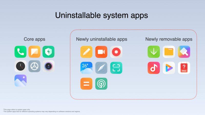MIUI 12.5 mahdollistaa useampien järjestelmäsovellusten poistamisen.