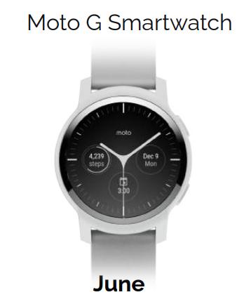 Moto G Smartwatch.