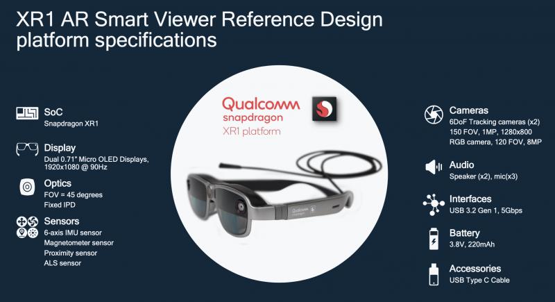 Qualcomm XR1 AR Smart Viewer -referenssilaitteen tekniset tiedot.