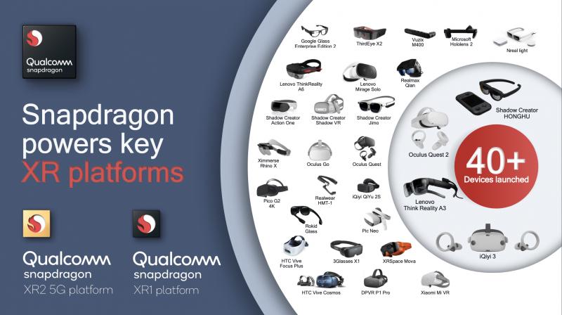 Qualcommin piiriratkaisut ovat pohjana monissa virtuaali- ja lisätyn todellisuuden laitteissa.