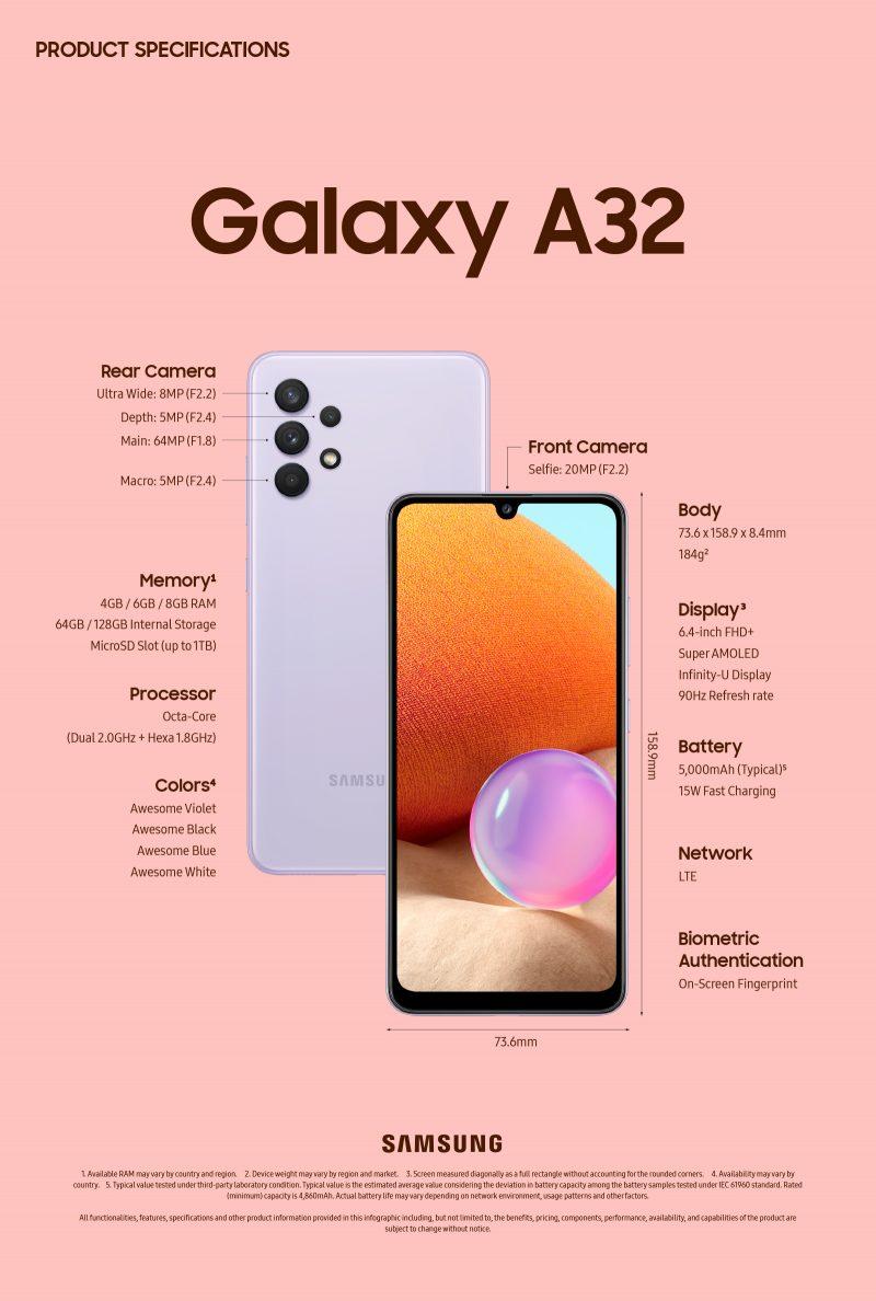 Samsung Galaxy A32:n tekniset tiedot.