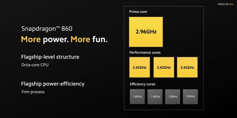 Poco X3 Pro sisältää Qualcomm Snapdragon 860 -järjestelmäpiirin, joka on käytännössä uuden nimen saanut Snapdragon 855+.