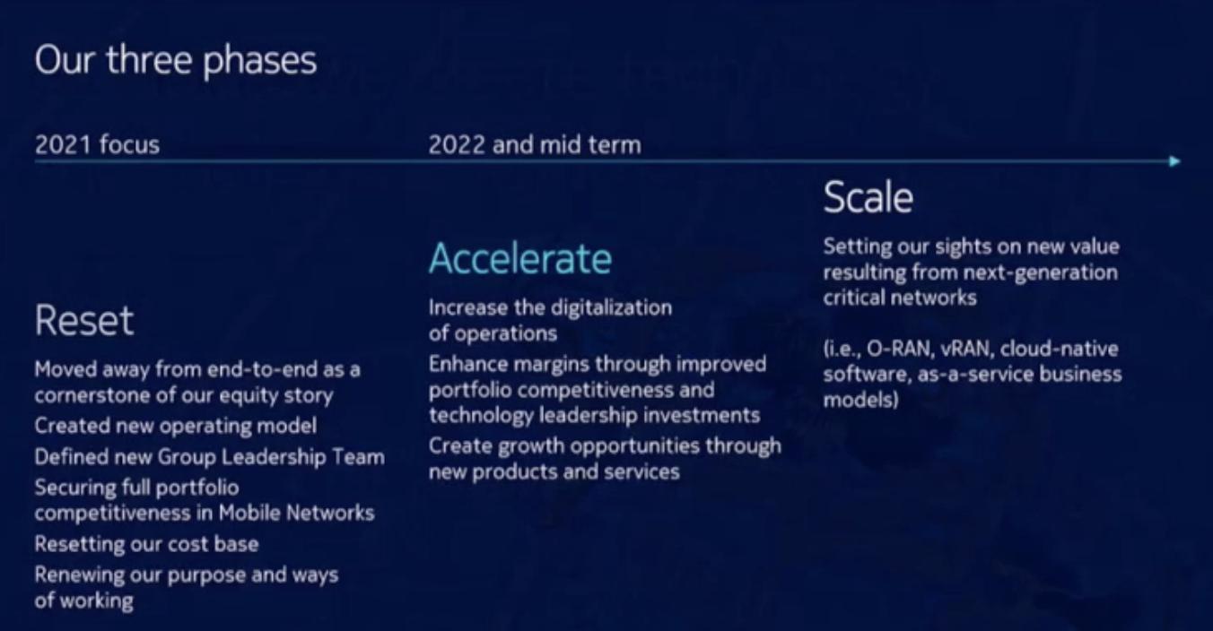 Nokian käänteen pitäisi olla kolmiosainen: uudelleenjärjestely, kiihdytys ja uuteen nousuun.