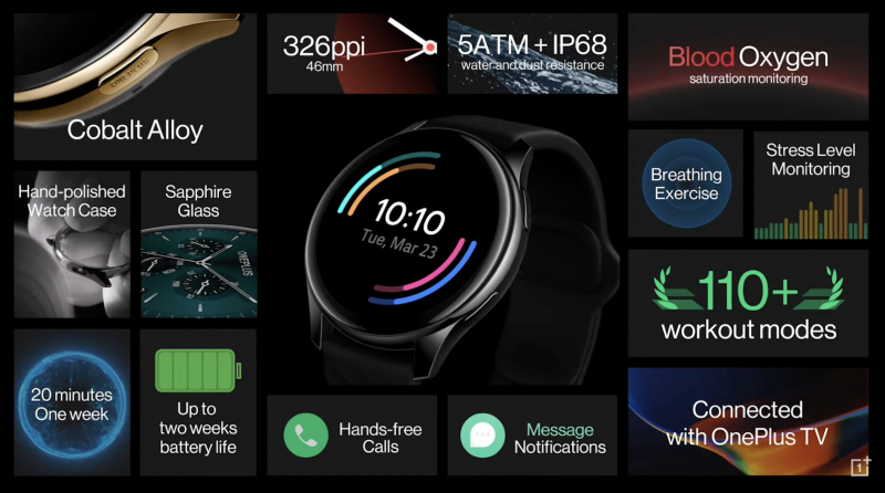 OnePlus Watchin ominaisuuksia.