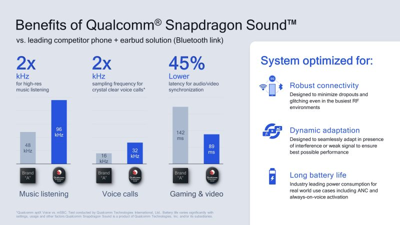 Qualcomm Snapdragon Soundin teknisiä pohjatietoja.