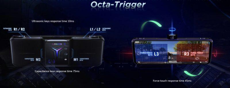Legion Phone Duel 2:n sisältämät kahdeksan Octa-Trigger-painiketta.