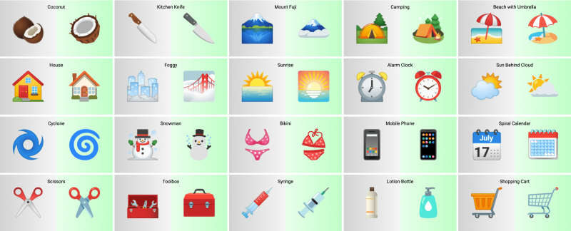 Android 12:ssa merkittävämmin päivitettyjä emoji-kuvakkeita. Kuva: Emojigraph.