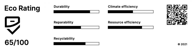 Esimerkki englannin kielellä Eco Rating -merkistä.