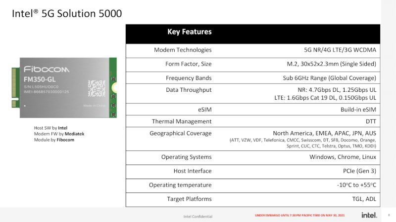 Intel 5G Solution 5000:n speksit.