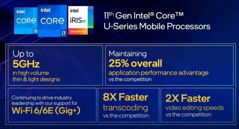 Intel julkisti uusia Tiger Lake-U -suorittimia.